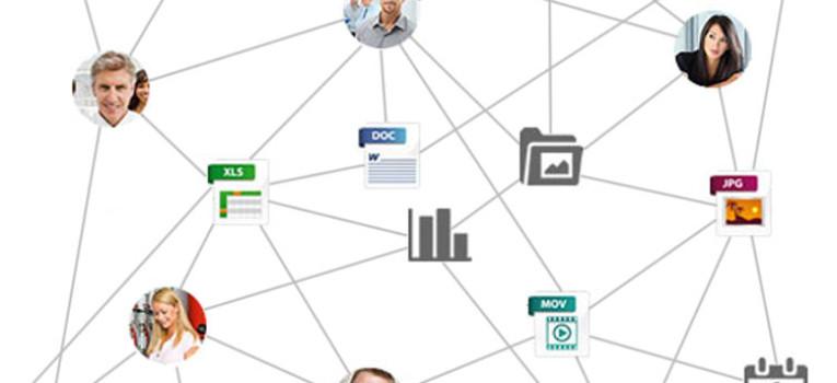 Netzwerk iQ Extranet